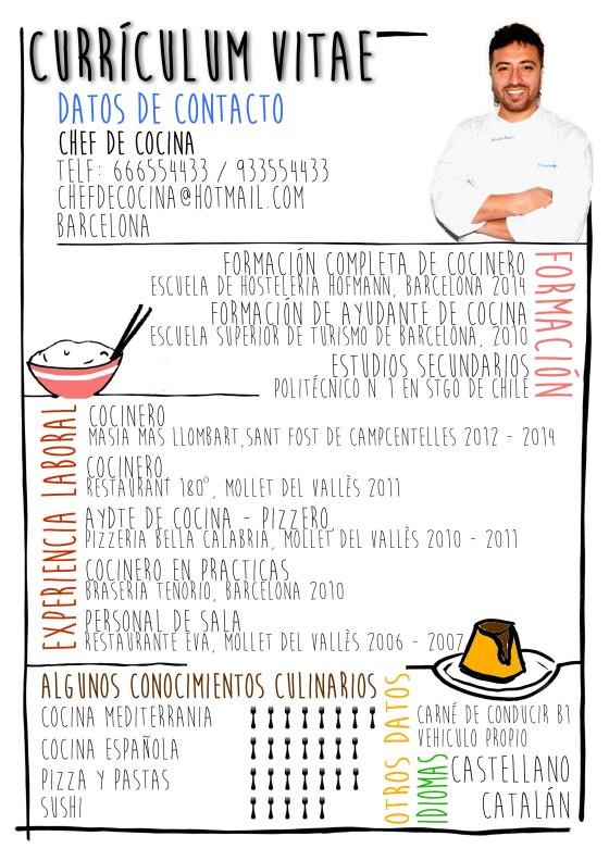 curriculum cuiner